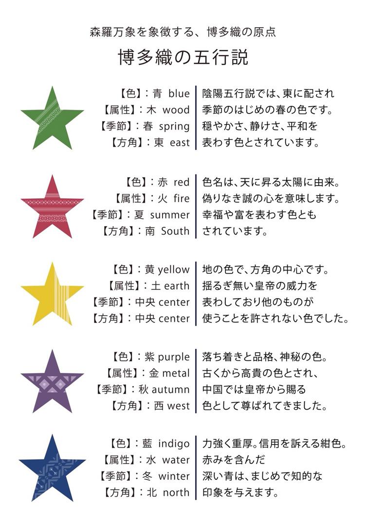 五色献上の色彩